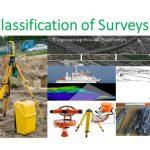 Classification of Surveys